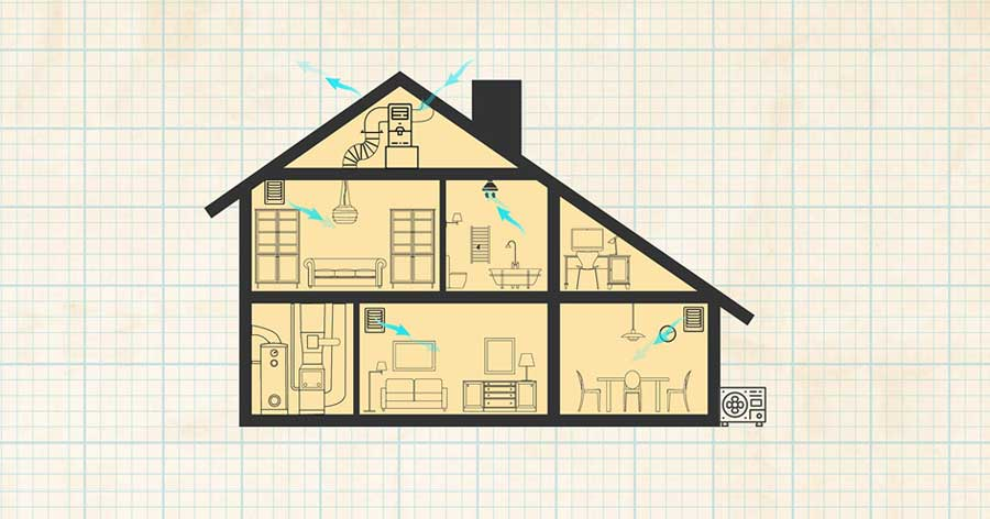 Housearrowsstill_900x472_2 - a house blueprint