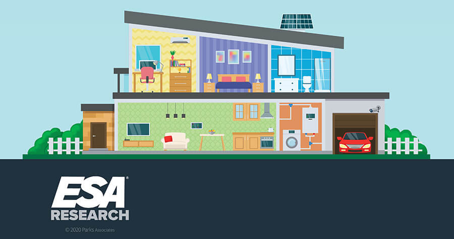 ESA Reasearch-Room_By_Room_homepage_Banner_3