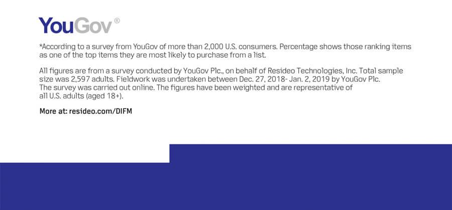 YouGov Information