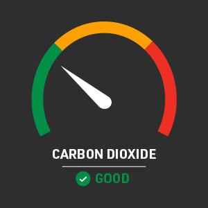 Air Quality Assessment Carbon Dioxide Gauge